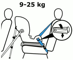 axkid kidzone instalada con cinturon de seguridad